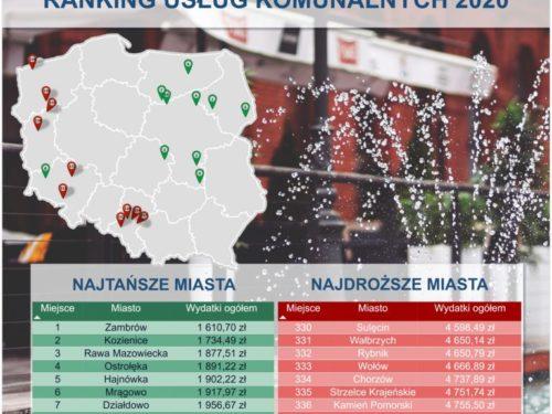 Ranking: Rawa jednym z najtańszych miast do mieszkania w Polsce