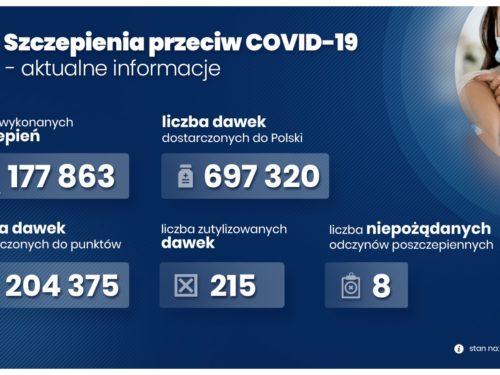 Gdzie będzie można się zaszczepić przeciw COVID-19? 11 punktów w powiecie rawskim